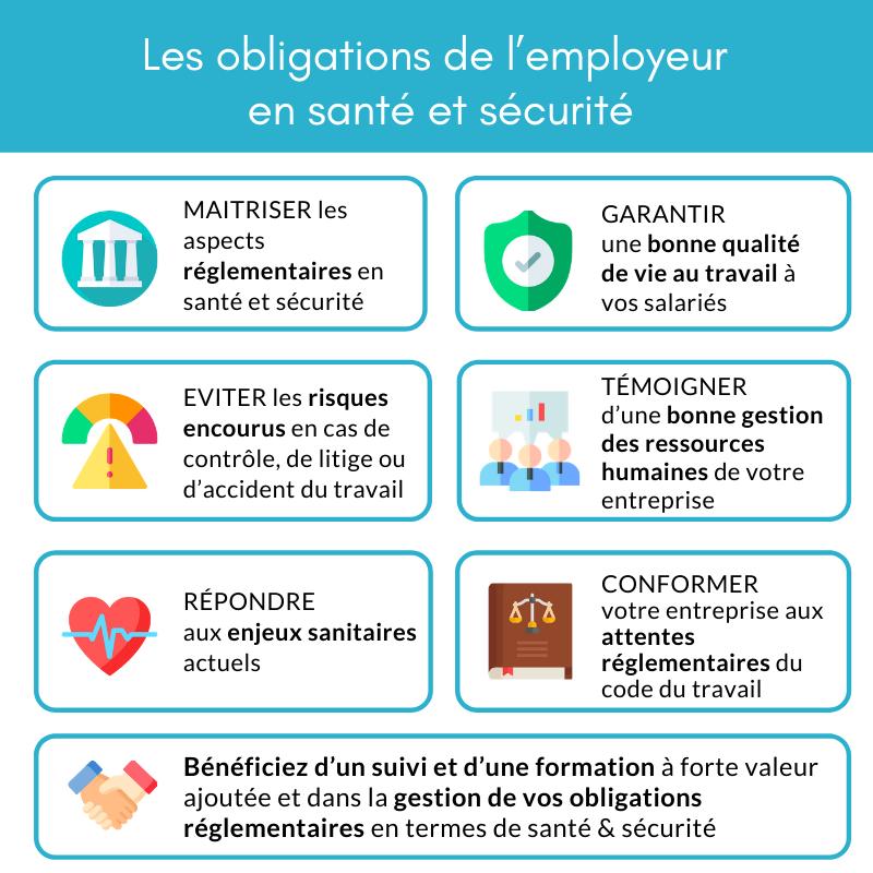 formation QSE santé sécurité obligations employeur secoval cabinet comptable manosque sisteron forcalquier aix-en-provence